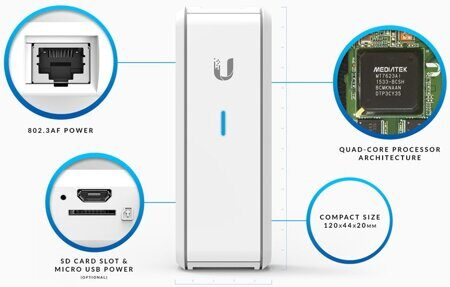 UBIQUITI UNIFI CLOUD KEY Контроллер